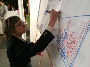Femke van Heerikhuizen tekent live tijdens events, brainstormsessies en congressen